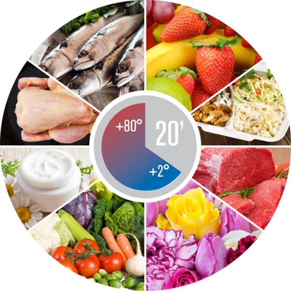 ZEOtechnologies : aliments conservables
