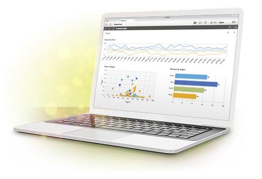 Qlik Sense, application de visualisation de données
